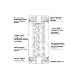 Masturbateur Tenga Ultra Size Double Hole Cup